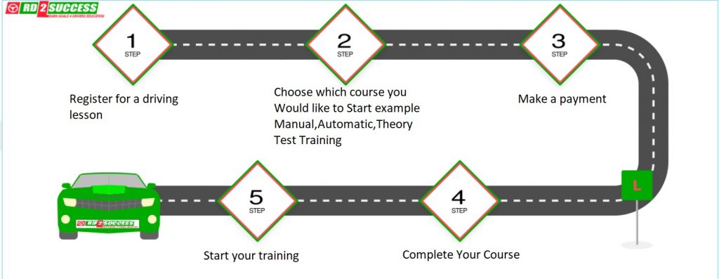 theory test practice 2020